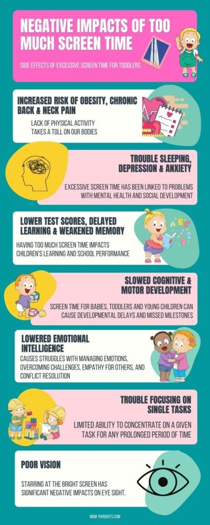 This image is an infographic that lists the negative impacts of screen time on toddlers and young children, and why you should implement summer screen time rules. The negative impacts lists on this image include: increased risk of obesity, chronic neck and back pain, trouble sleeping, depression, anxiety, lower test scores, delayed learning, weakened memory, slowed cognitive and motor development, lowered emotional intelligence, trouble focusing on single tasks and poor vision.